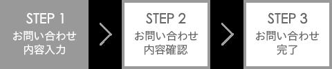 STEP1:お問い合わせ内容入力