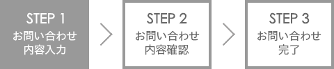 STEP1:お客様情報入力